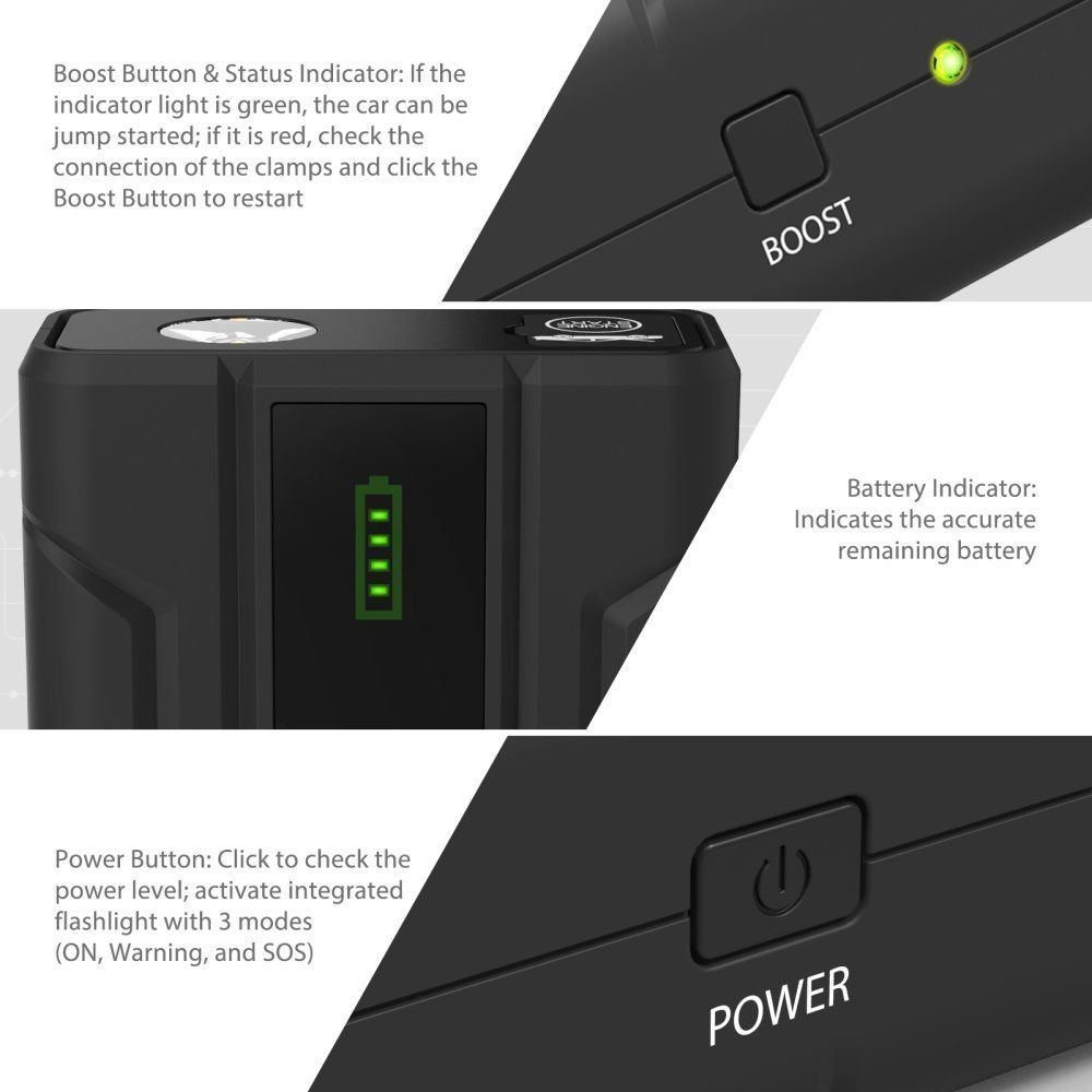 Ravpower Premium Portable Charger External Battery Usb Wall Power Booster Circuit 4 9