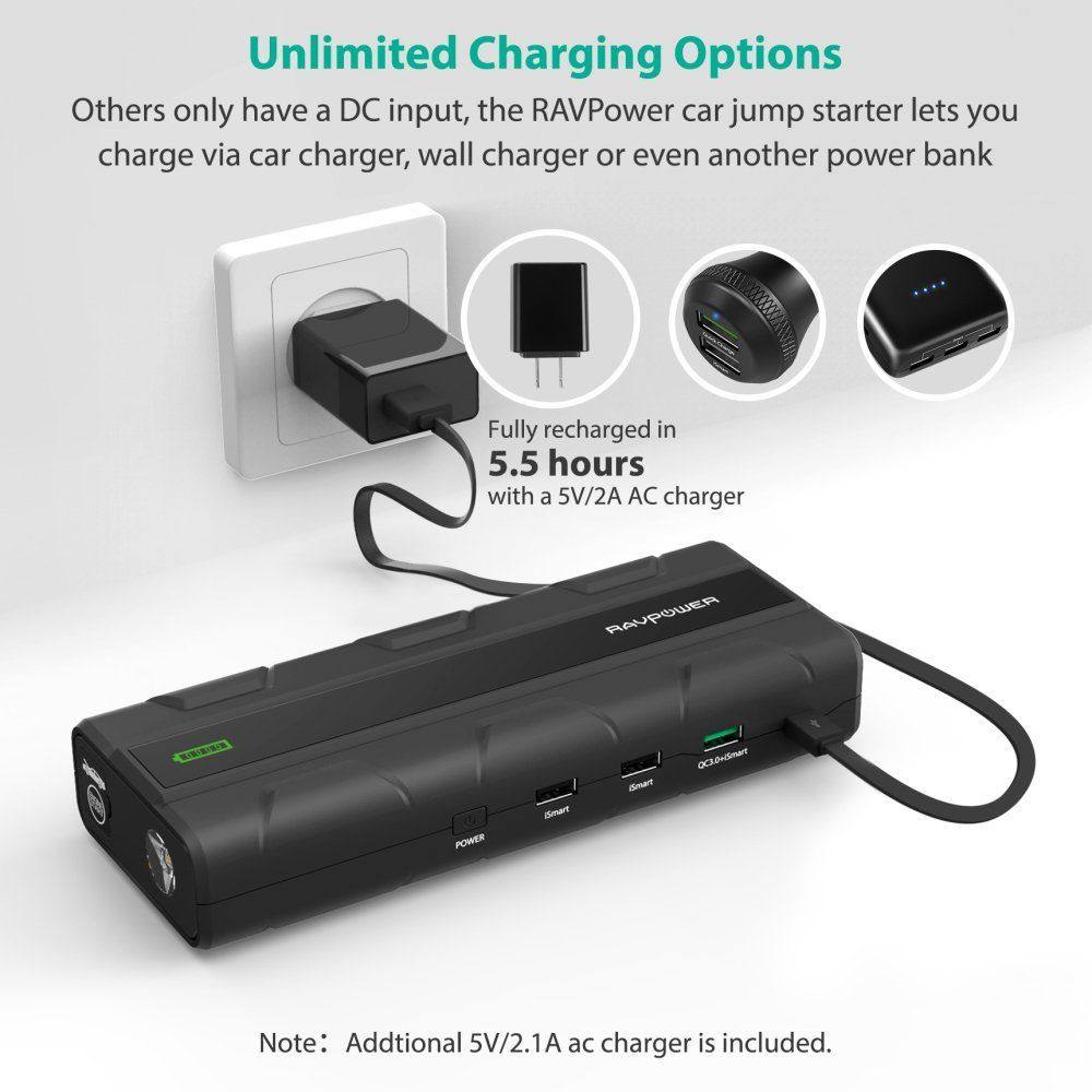 Ravpower Premium Portable Charger External Battery Usb Wall Solar Protector Prevents Excessive Discharge Travel Car Wireless Cell Phone Batteries