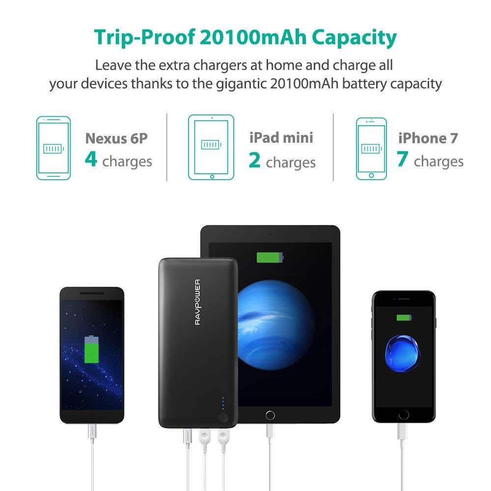 Ravpower Premium Portable Charger External Battery Usb Wall Download Image 1 Watt Led Driver Circuit Pc Android Iphone And Ipad 4 7
