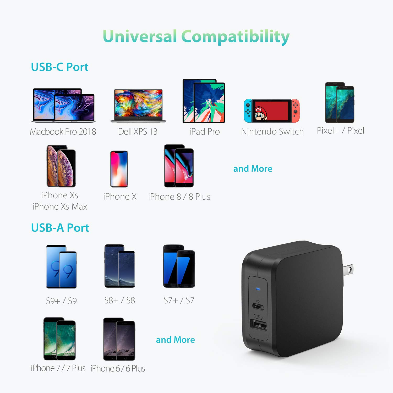 RAVPower | usb-c-61w-pd-3 0-charger-pd-power-adapter